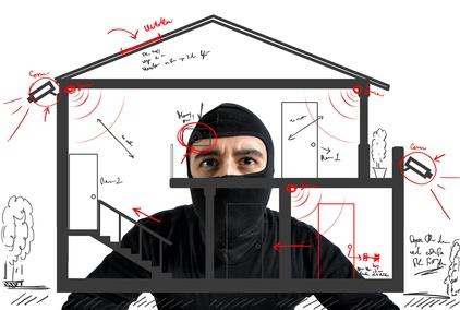 Schutz und Absicherung durch Alarmanlagen